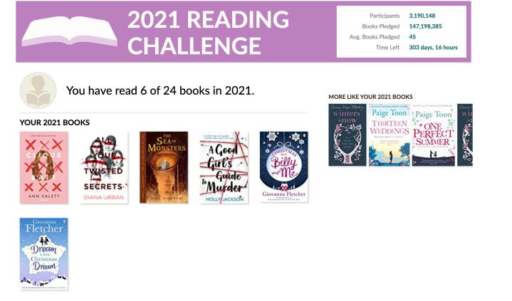 2021 Reading Challenge Part 1:)